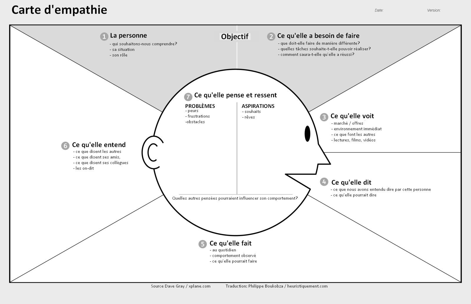 Carte d'empathie nouvelle version