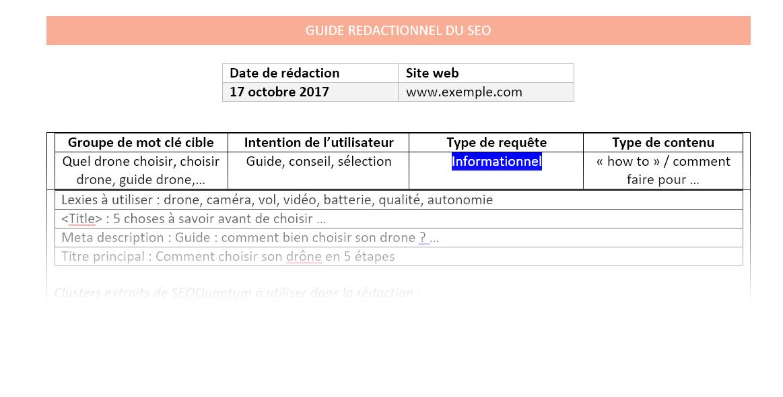 guide rédactionnel SEO