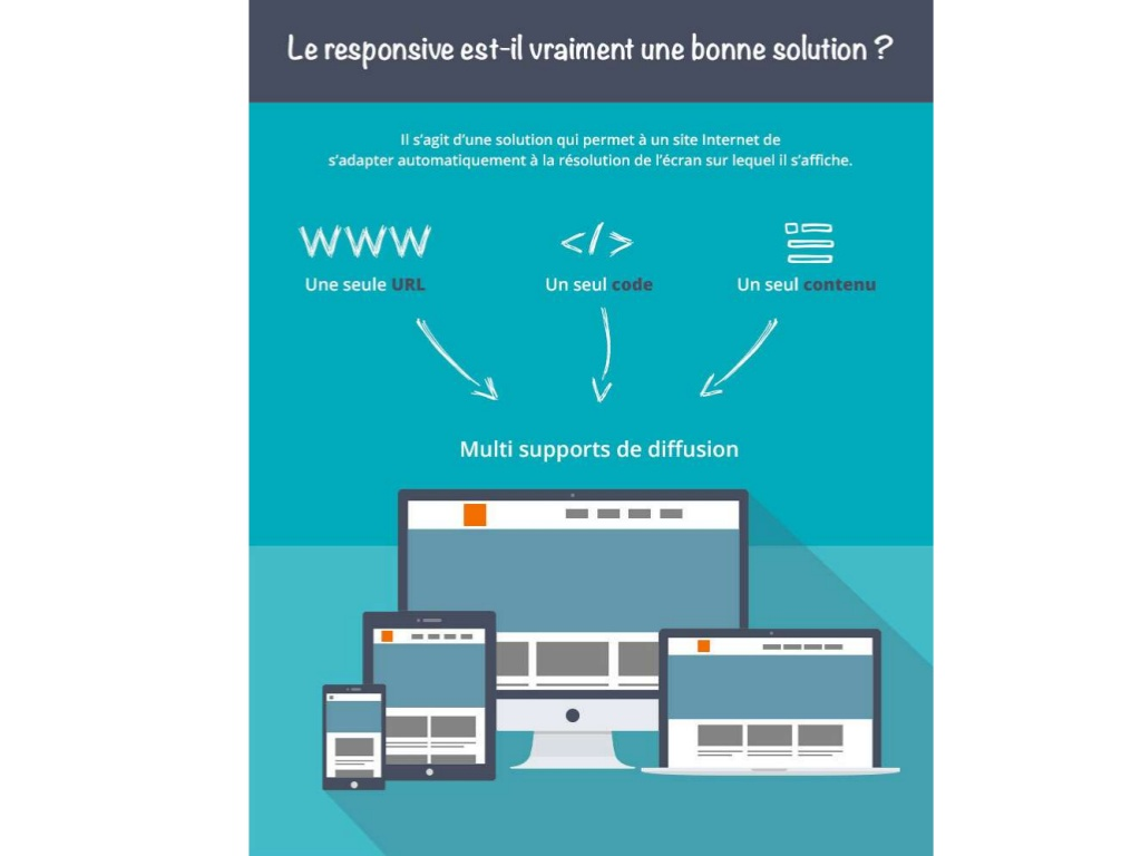 Reponsive infographie