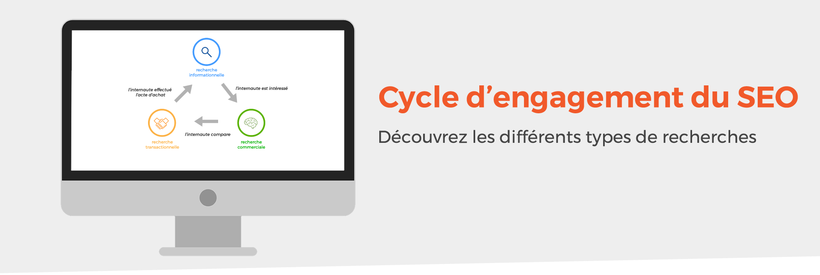 Cycle engagement SEO